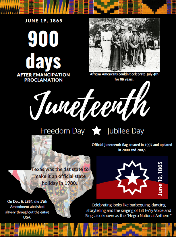 Poster about Juneteenth