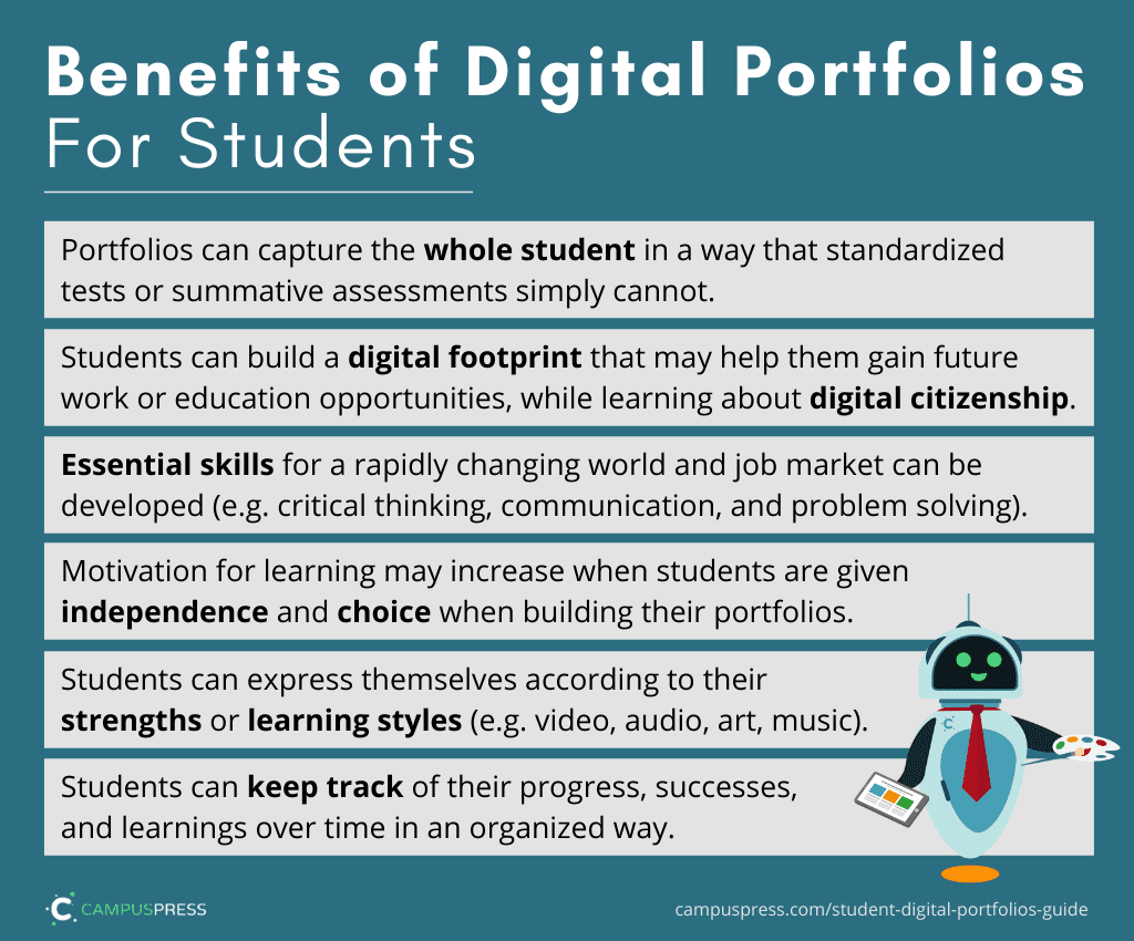 Summary graphic -- benefits of digital portfolios for students