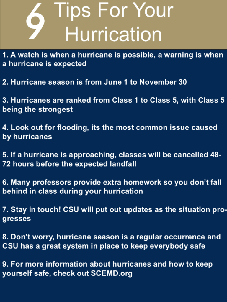 Quick tips for your hurrication from Charleston Southern University