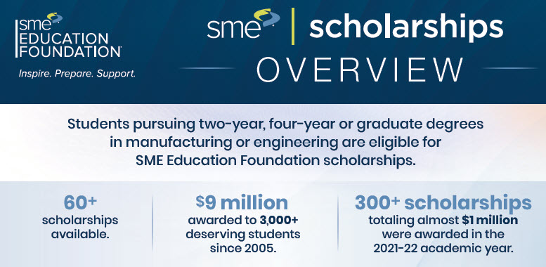 SME - Scholarships - Overview