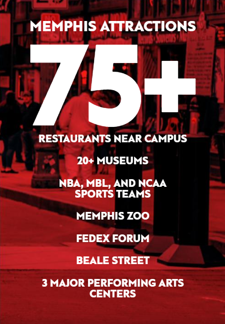 Graphic showing list of Memphis attractions: museums, sports teams, zoo and Beale street